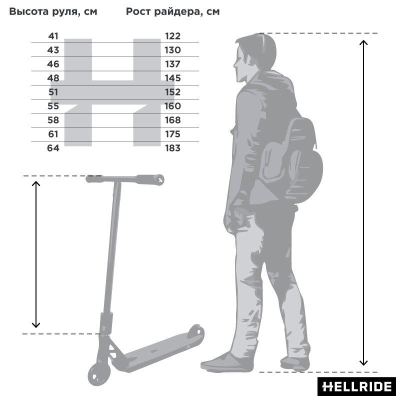 Как выбрать трюковый самокат – высота руля